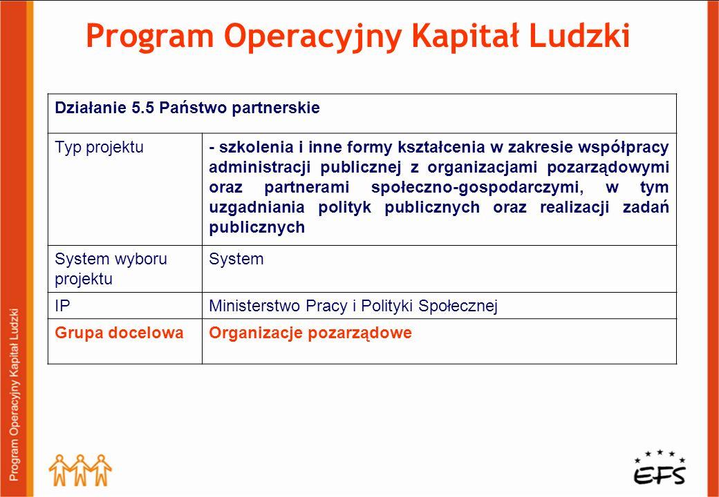 Program Operacyjny Kapitał Ludzki Działanie 5.5 Państwo partnerskie Typ projektu- szkolenia i inne formy kształcenia w zakresie współpracy administrac
