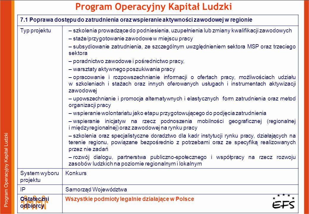 Program Operacyjny Kapitał Ludzki 7.1 Poprawa dostępu do zatrudnienia oraz wspieranie aktywności zawodowej w regionie Typ projektu– szkolenia prowadzą