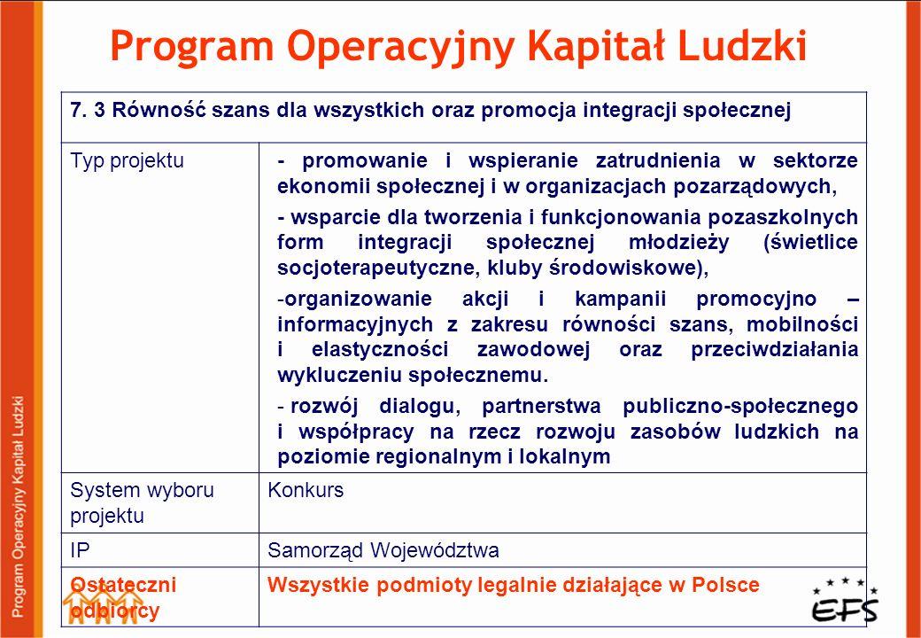 Program Operacyjny Kapitał Ludzki 7. 3 Równość szans dla wszystkich oraz promocja integracji społecznej Typ projektu- promowanie i wspieranie zatrudni