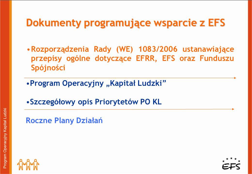 Dokumenty programujące wsparcie z EFS Program Operacyjny Kapitał Ludzki Szczegółowy opis Priorytetów PO KL Roczne Plany Działań Rozporządzenia Rady (W