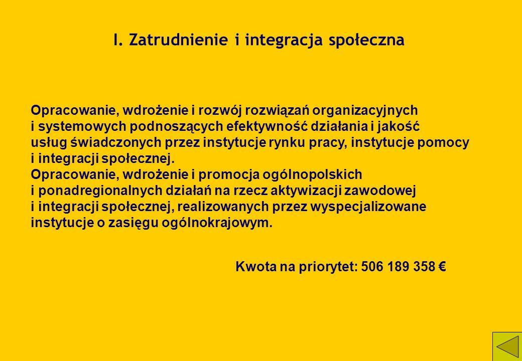 I. Zatrudnienie i integracja społeczna Opracowanie, wdrożenie i rozwój rozwiązań organizacyjnych i systemowych podnoszących efektywność działania i ja