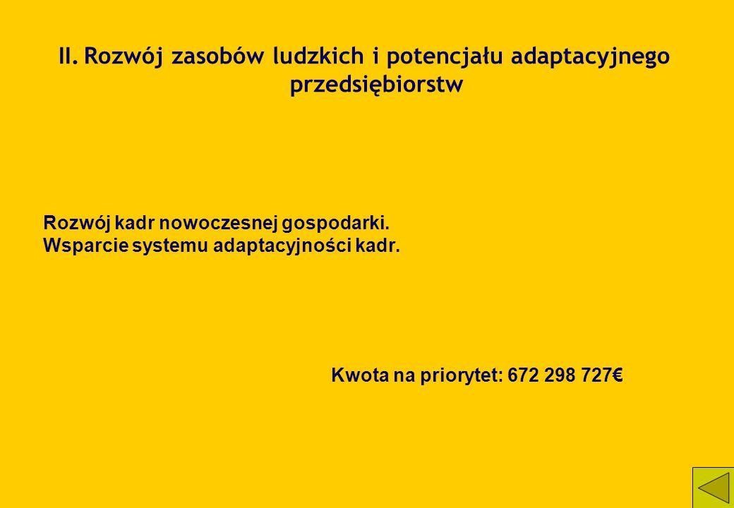 II.Rozwój zasobów ludzkich i potencjału adaptacyjnego przedsiębiorstw Rozwój kadr nowoczesnej gospodarki. Wsparcie systemu adaptacyjności kadr. Kwota