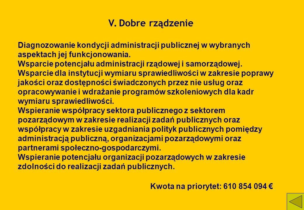 V.Dobre rządzenie Diagnozowanie kondycji administracji publicznej w wybranych aspektach jej funkcjonowania. Wsparcie potencjału administracji rządowej