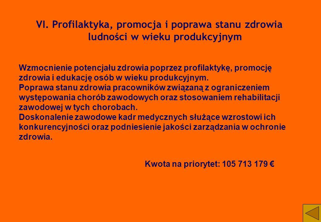 VI. Profilaktyka, promocja i poprawa stanu zdrowia ludności w wieku produkcyjnym Wzmocnienie potencjału zdrowia poprzez profilaktykę, promocję zdrowia