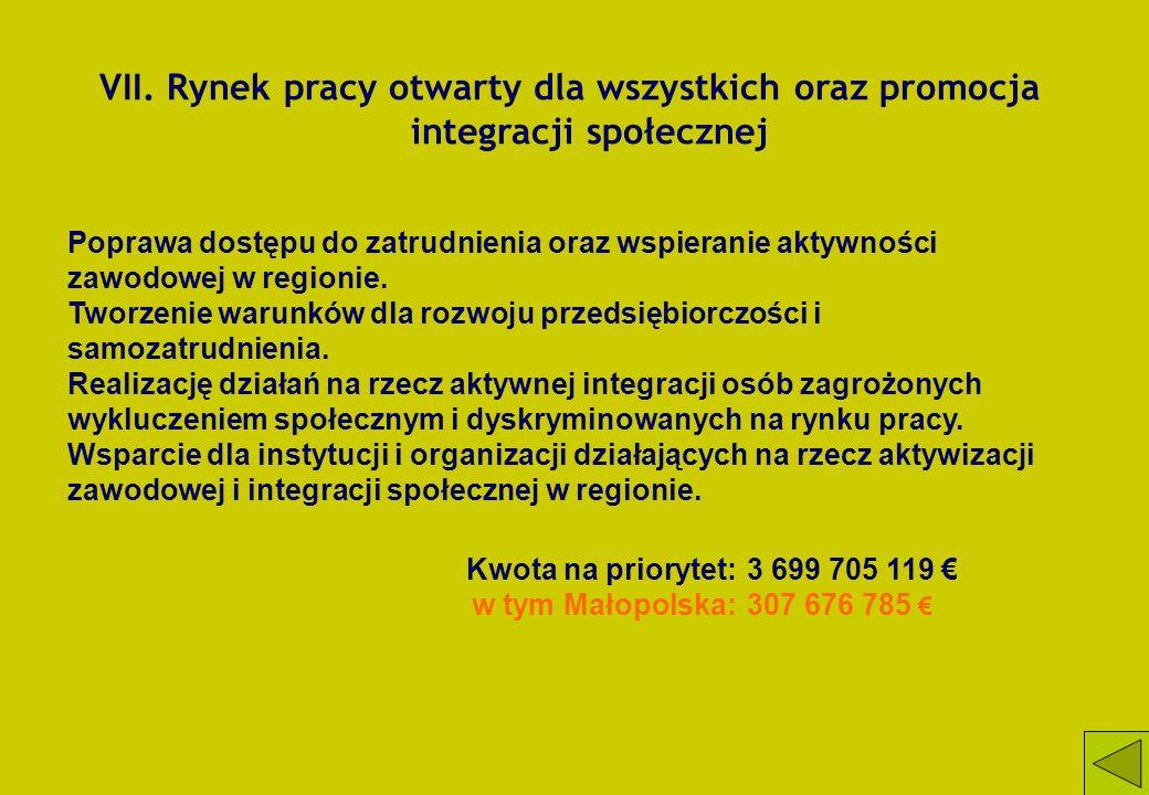 VII. Rynek pracy otwarty dla wszystkich oraz promocja integracji społecznej Poprawa dostępu do zatrudnienia oraz wspieranie aktywności zawodowej w reg
