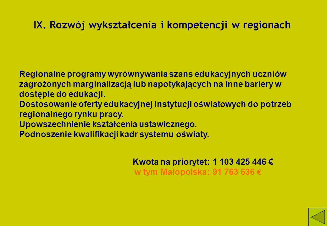 IX. Rozwój wykształcenia i kompetencji w regionach Regionalne programy wyrównywania szans edukacyjnych uczniów zagrożonych marginalizacją lub napotyka