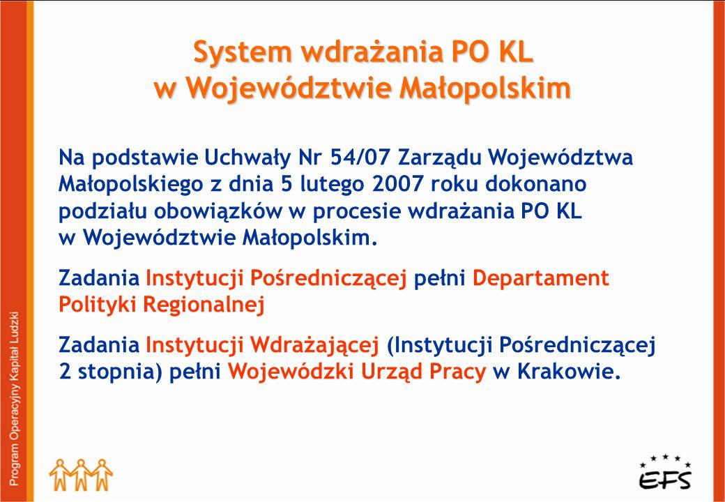 Na podstawie Uchwały Nr 54/07 Zarządu Województwa Małopolskiego z dnia 5 lutego 2007 roku dokonano podziału obowiązków w procesie wdrażania PO KL w Wo