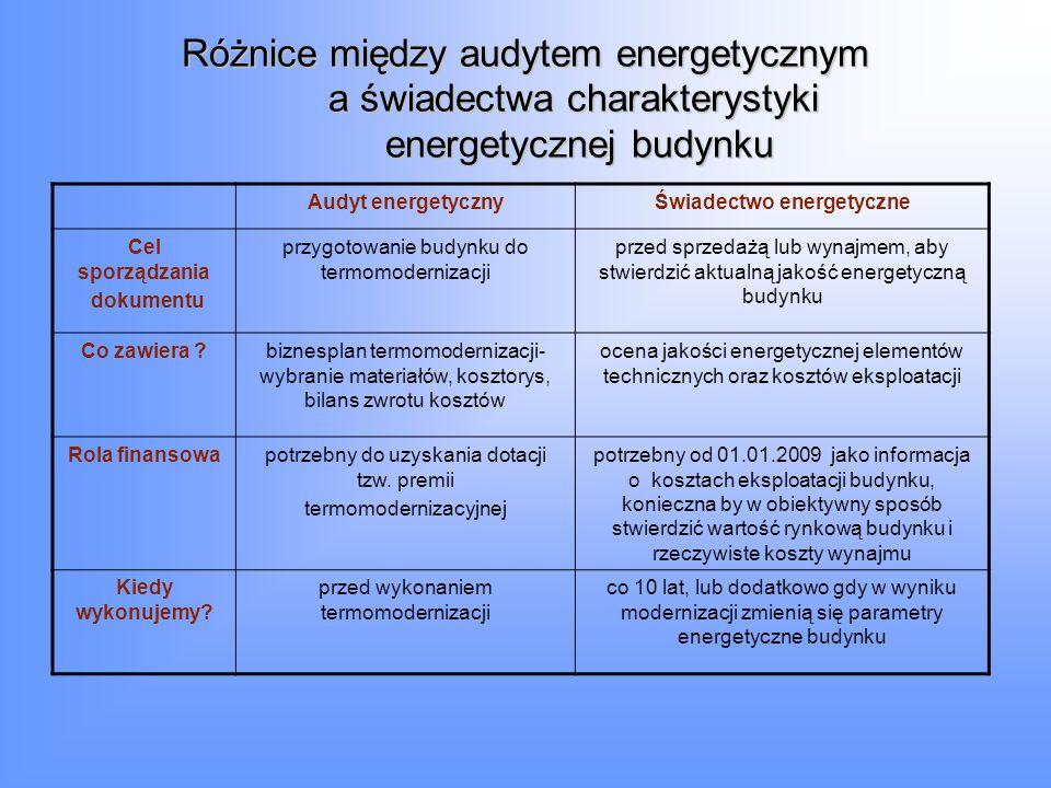 Różnice między audytem energetycznym a świadectwa charakterystyki energetycznej budynku Audyt energetycznyŚwiadectwo energetyczne Cel sporządzania dok