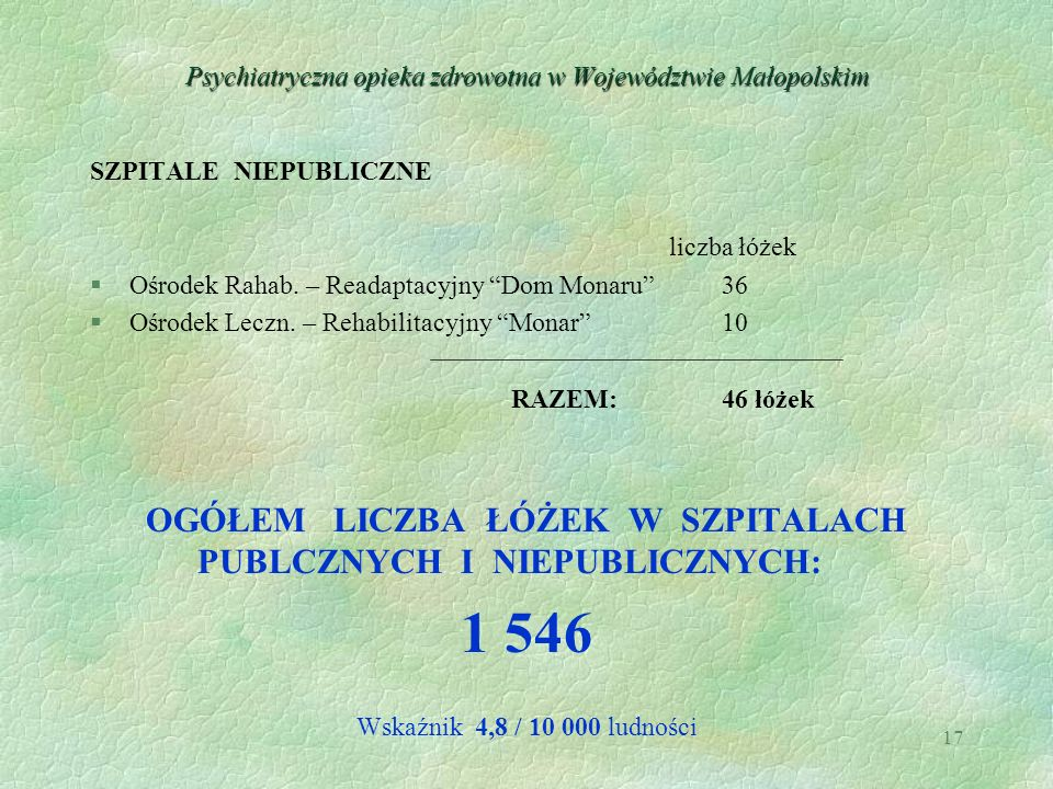 17 Psychiatryczna opieka zdrowotna w Województwie Małopolskim SZPITALE NIEPUBLICZNE liczba łóżek §Ośrodek Rahab. – Readaptacyjny Dom Monaru36 §Ośrodek