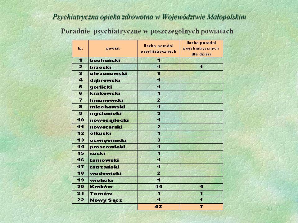 21 Psychiatryczna opieka zdrowotna w Województwie Małopolskim Poradnie psychiatryczne w poszczególnych powiatach