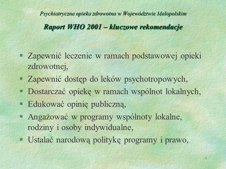 4 Psychiatryczna opieka zdrowotna w Województwie Małopolskim Raport WHO 2001 – kluczowe rekomendacje §Zapewnić leczenie w ramach podstawowej opieki zd