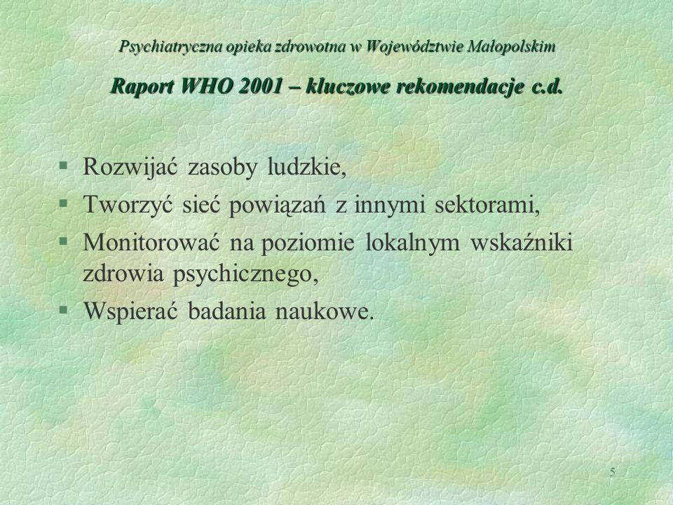 5 Psychiatryczna opieka zdrowotna w Województwie Małopolskim Raport WHO 2001 – kluczowe rekomendacje c.d. §Rozwijać zasoby ludzkie, §Tworzyć sieć powi