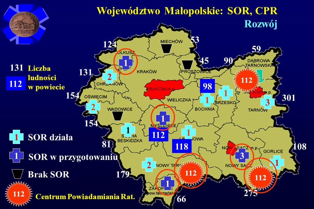 1 1 1 1 3 1 2 1 2 2 3 1 1 66 179 275 108 301 59 53 124 131 154 81 45 118 98 90 1 SOR działa 1 SOR w przygotowaniu Brak SOR Województwo Małopolskie: SOR, CPR Rozwój Centrum Powiadamiania Rat.