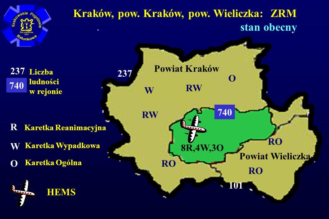 R W O Karetka Reanimacyjna Karetka Wypadkowa Karetka Ogólna 237 Liczba ludności w rejonie Kraków, pow.