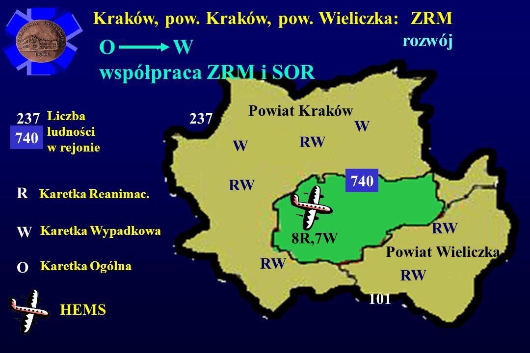 R W O Karetka Reanimac.Karetka Wypadkowa Karetka Ogólna 237 Liczba ludności w rejonie Kraków, pow.