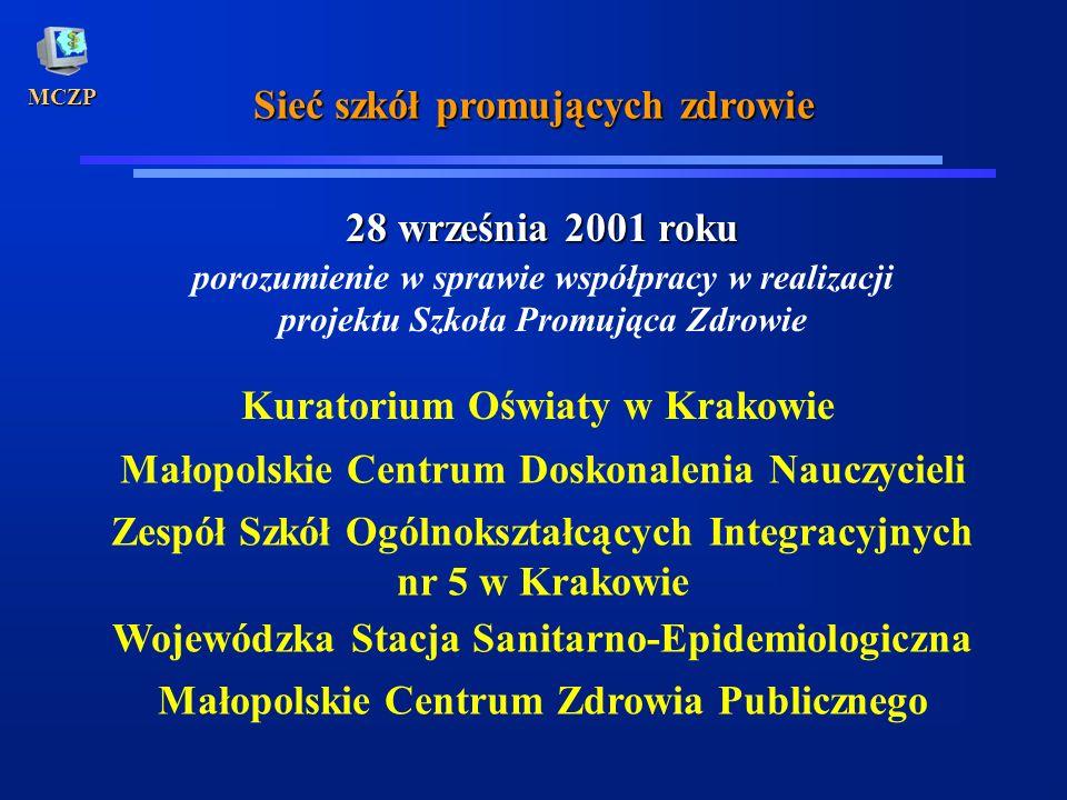 MCZP Sieć szkół promujących zdrowie 28 września 2001 roku porozumienie w sprawie współpracy w realizacji projektu Szkoła Promująca Zdrowie Kuratorium