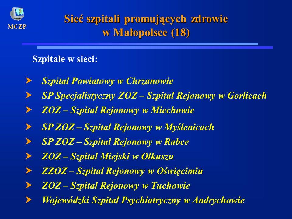 MCZP Sieć szpitali promujących zdrowie w Małopolsce (18) Szpitale w sieci: Szpital Powiatowy w Chrzanowie SP Specjalistyczny ZOZ – Szpital Rejonowy w