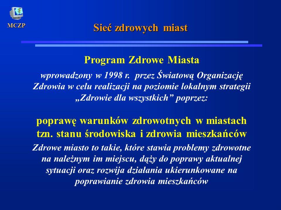 MCZP Sieć zdrowych miast Program Zdrowe Miasta wprowadzony w 1998 r. przez Światową Organizację Zdrowia w celu realizacji na poziomie lokalnym strateg