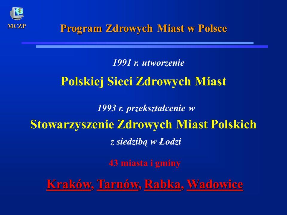 MCZP Program Zdrowych Miast w Polsce 1991 r. utworzenie Polskiej Sieci Zdrowych Miast 1993 r. przekształcenie w Stowarzyszenie Zdrowych Miast Polskich