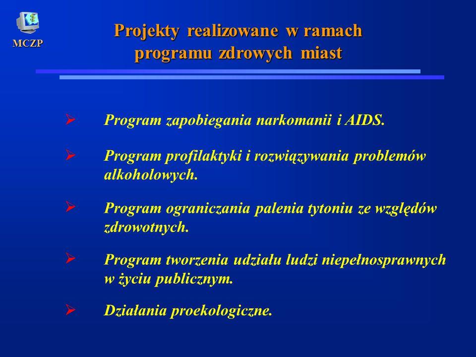 MCZP Projekty realizowane w ramach programu zdrowych miast Program zapobiegania narkomanii i AIDS. Program profilaktyki i rozwiązywania problemów alko