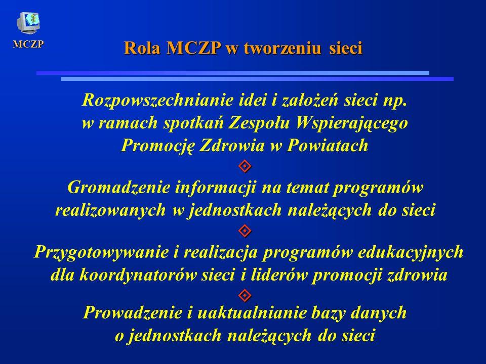 MCZP Rola MCZP w tworzeniu sieci Rozpowszechnianie idei i założeń sieci np. w ramach spotkań Zespołu Wspierającego Promocję Zdrowia w Powiatach Gromad