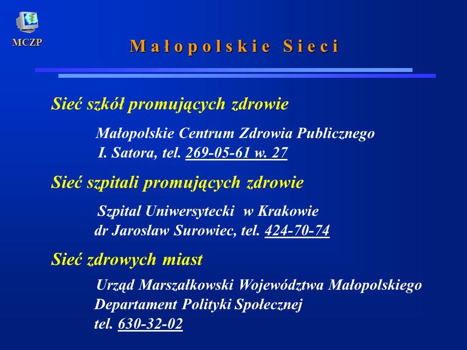 MCZP M a ł o p o l s k i e S i e c i Sieć szkół promujących zdrowie Sieć szpitali promujących zdrowie Sieć zdrowych miast Małopolskie Centrum Zdrowia