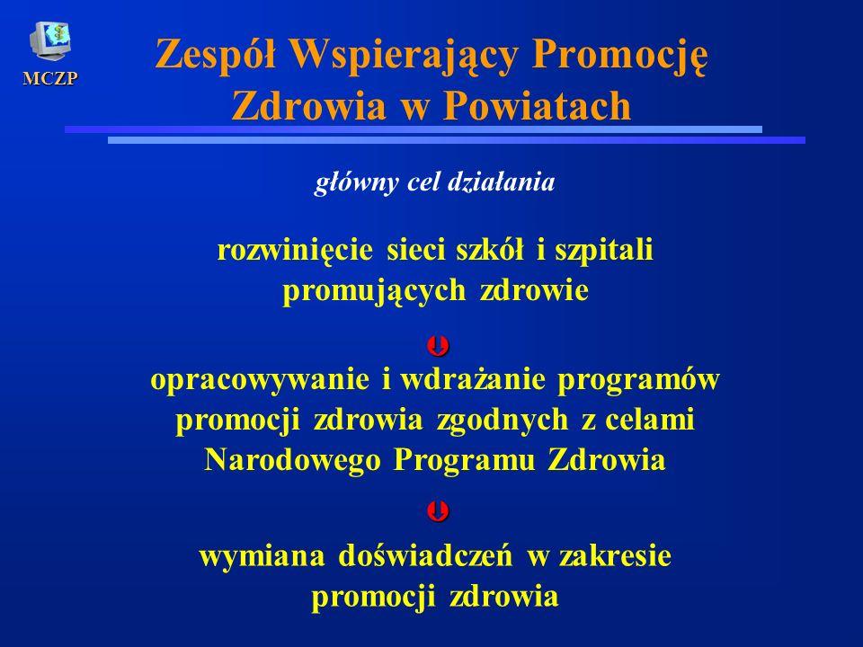 MCZP Zespół Wspierający Promocję Zdrowia w Powiatach główny cel działania rozwinięcie sieci szkół i szpitali promujących zdrowie opracowywanie i wdraż
