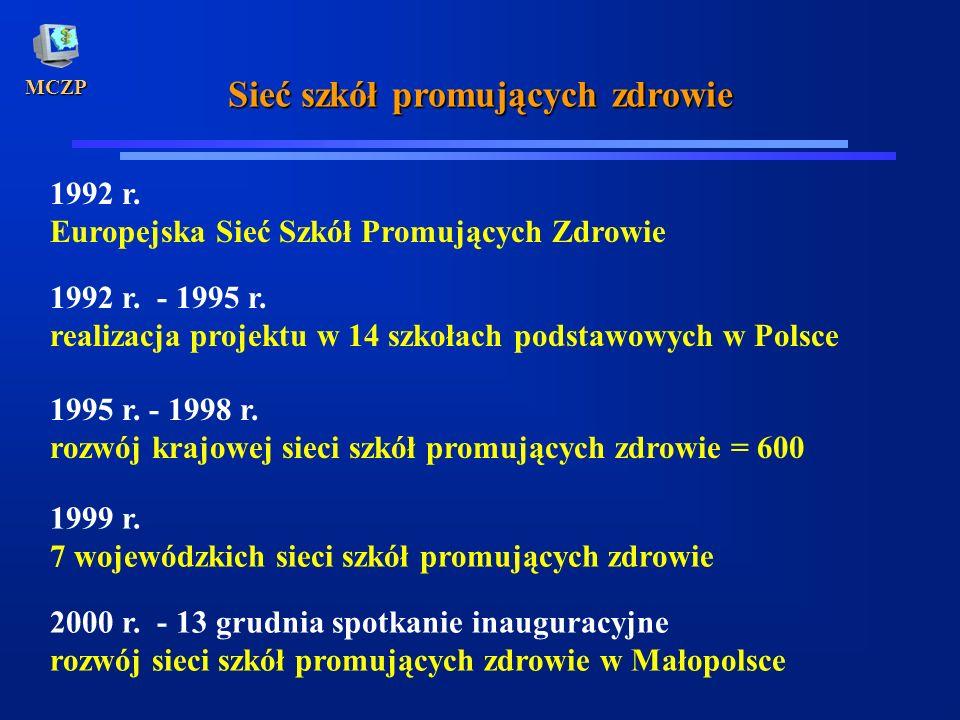 MCZP Sieć szkół promujących zdrowie 1992 r. Europejska Sieć Szkół Promujących Zdrowie 1992 r. - 1995 r. realizacja projektu w 14 szkołach podstawowych