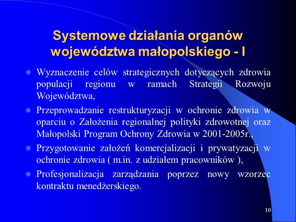 10 Systemowe działania organów województwa małopolskiego - I Wyznaczenie celów strategicznych dotyczących zdrowia populacji regionu w ramach Strategii