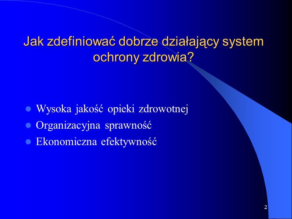 2 Jak zdefiniować dobrze działający system ochrony zdrowia? Wysoka jakość opieki zdrowotnej Organizacyjna sprawność Ekonomiczna efektywność