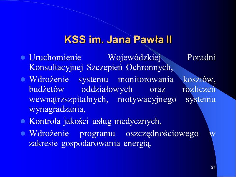 21 KSS im. Jana Pawła II Uruchomienie Wojewódzkiej Poradni Konsultacyjnej Szczepień Ochronnych, Wdrożenie systemu monitorowania kosztów, budżetów oddz
