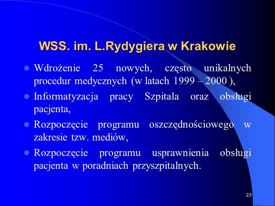 23 WSS. im. L.Rydygiera w Krakowie Wdrożenie 25 nowych, często unikalnych procedur medycznych (w latach 1999 – 2000 ), Informatyzacja pracy Szpitala o