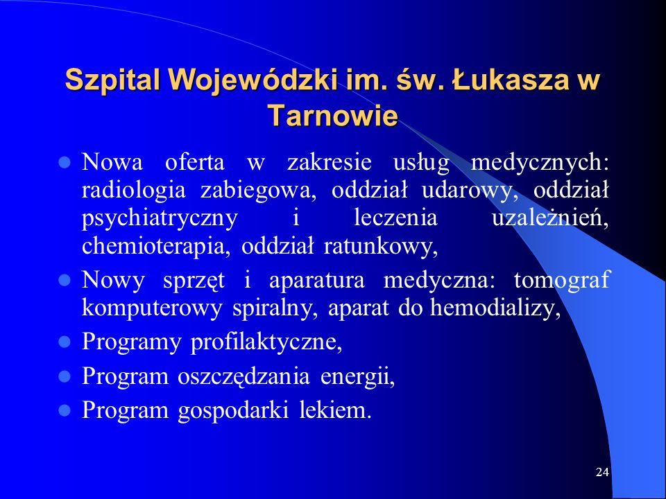 24 Szpital Wojewódzki im. św. Łukasza w Tarnowie Nowa oferta w zakresie usług medycznych: radiologia zabiegowa, oddział udarowy, oddział psychiatryczn