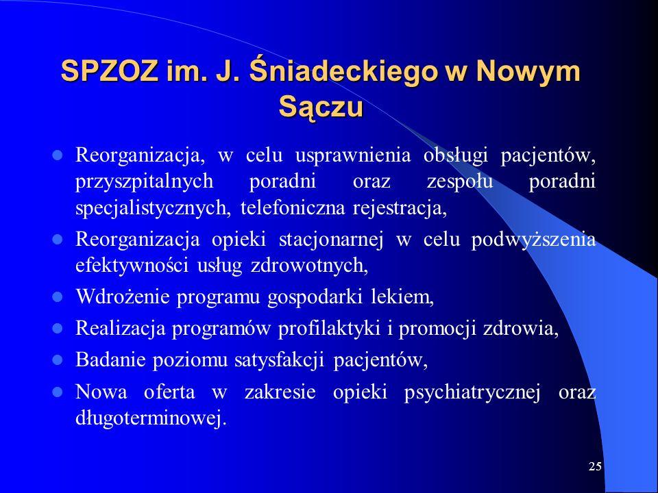 25 SPZOZ im. J. Śniadeckiego w Nowym Sączu Reorganizacja, w celu usprawnienia obsługi pacjentów, przyszpitalnych poradni oraz zespołu poradni specjali