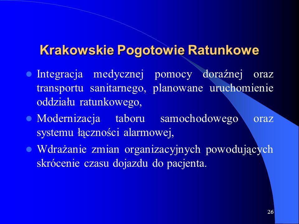 26 Krakowskie Pogotowie Ratunkowe Integracja medycznej pomocy doraźnej oraz transportu sanitarnego, planowane uruchomienie oddziału ratunkowego, Moder