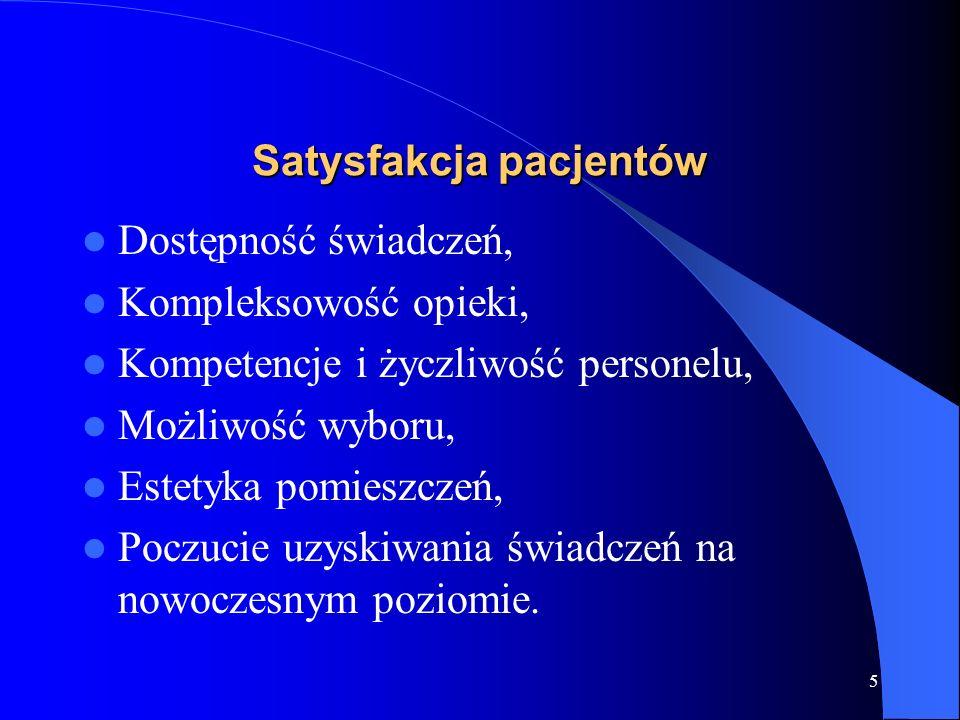 5 Satysfakcja pacjentów Dostępność świadczeń, Kompleksowość opieki, Kompetencje i życzliwość personelu, Możliwość wyboru, Estetyka pomieszczeń, Poczuc