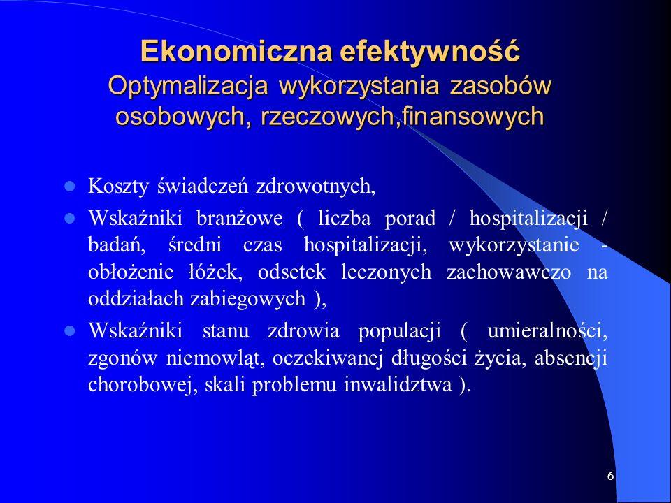 6 Ekonomiczna efektywność Optymalizacja wykorzystania zasobów osobowych, rzeczowych,finansowych Koszty świadczeń zdrowotnych, Wskaźniki branżowe ( lic