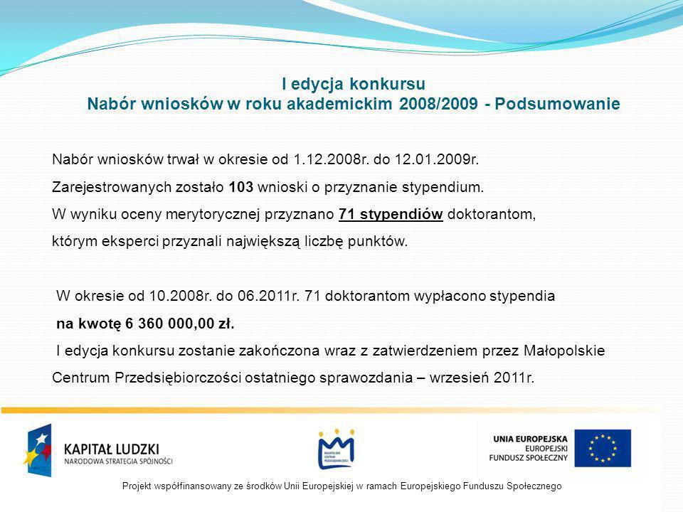 Liczba wniosków złożonych oraz liczba przyznanych stypendiów wg uczelni Wnioskodawców Nabór 2008/2009 Uczelnia Liczba złożonych wniosków Liczba przyznanych stypendiów Liczba przyznanych stypendiów/liczba wniosków złożonych (%) Uniwersytet Jagielloński332678,79% Akademia Górniczo- Hutnicza 191473,68% Polska Akademia Nauk191263,16% Politechnika Krakowska131184,62% Uniwersytet Rolniczy7571,43% Collegium Medicum UJ10330,00% Akademia Wychowania Fizycznego 100,00% Akademia Sztuk Pięknych w Warszawie 100,00% OGÓŁEM1037168,93%