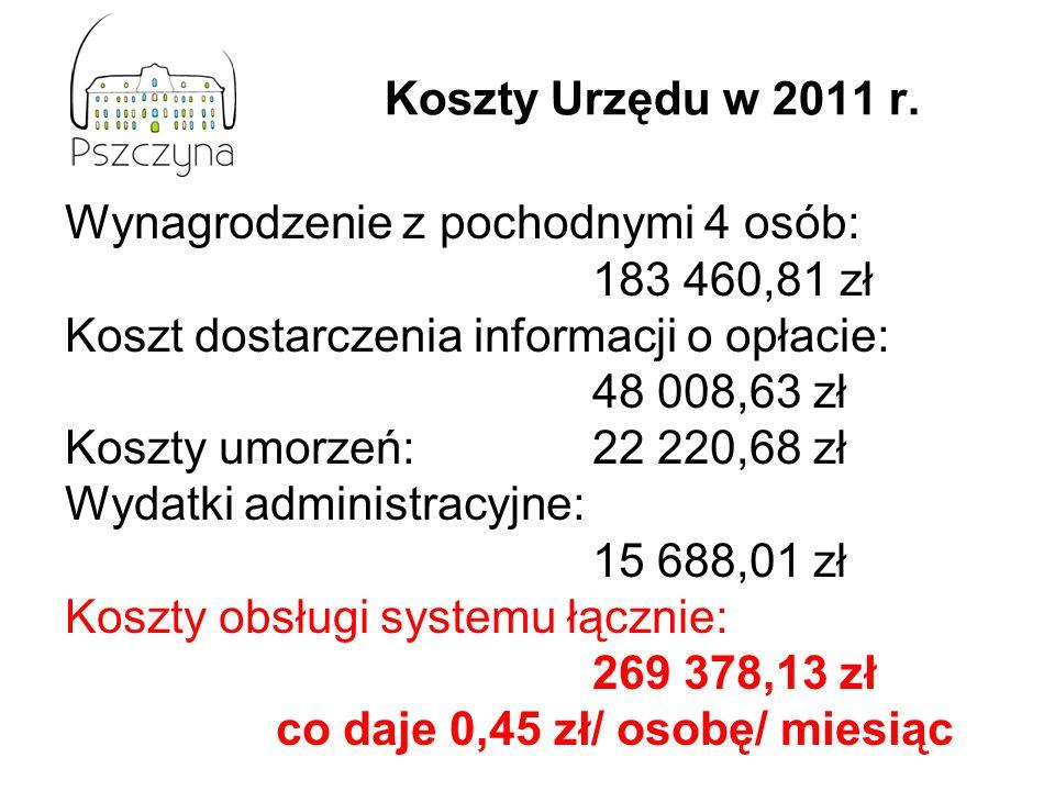 Koszty Urzędu w 2011 r.
