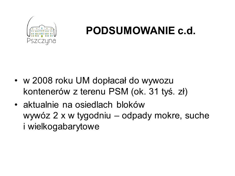 PODSUMOWANIE c.d. w 2008 roku UM dopłacał do wywozu kontenerów z terenu PSM (ok.