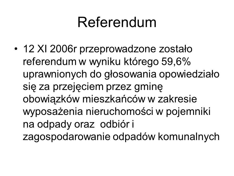 Referendum 12 XI 2006r przeprowadzone zostało referendum w wyniku którego 59,6% uprawnionych do głosowania opowiedziało się za przejęciem przez gminę obowiązków mieszkańców w zakresie wyposażenia nieruchomości w pojemniki na odpady oraz odbiór i zagospodarowanie odpadów komunalnych