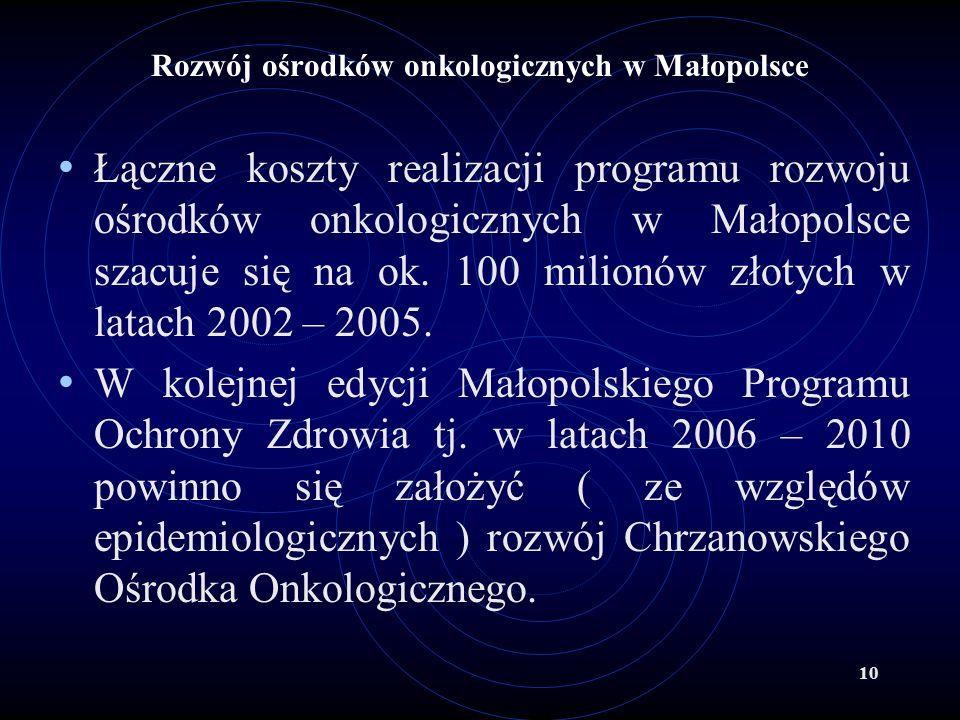 10 Rozwój ośrodków onkologicznych w Małopolsce Łączne koszty realizacji programu rozwoju ośrodków onkologicznych w Małopolsce szacuje się na ok. 100 m