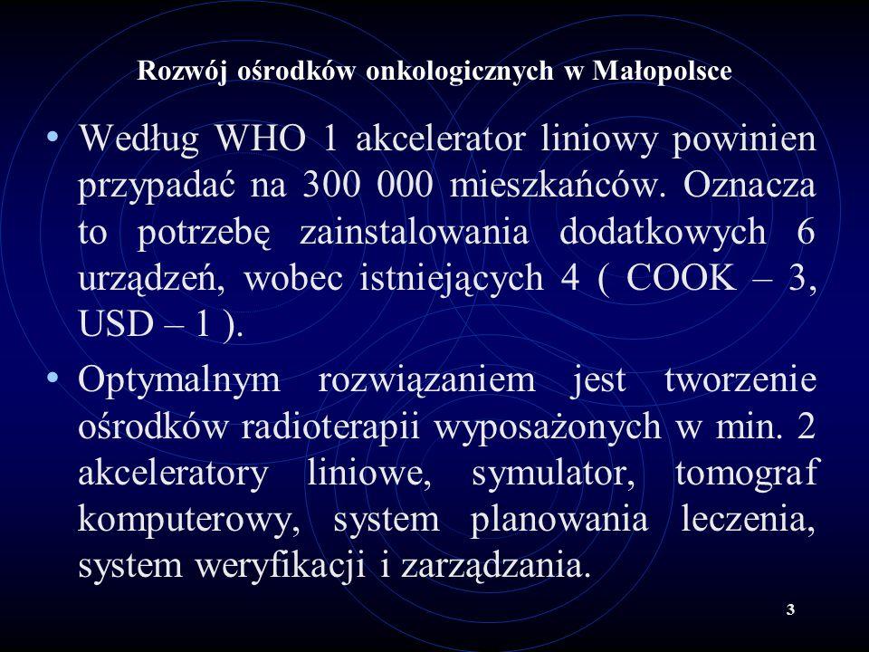 3 Rozwój ośrodków onkologicznych w Małopolsce Według WHO 1 akcelerator liniowy powinien przypadać na 300 000 mieszkańców. Oznacza to potrzebę zainstal