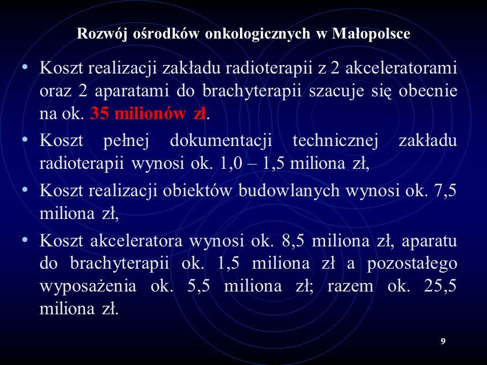 9 Rozwój ośrodków onkologicznych w Małopolsce Koszt realizacji zakładu radioterapii z 2 akceleratorami oraz 2 aparatami do brachyterapii szacuje się o