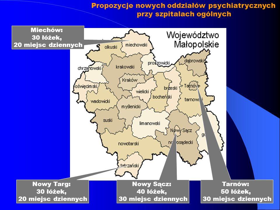 Propozycje nowych oddziałów psychiatrycznych przy szpitalach ogólnych Miechów: 30 łóżek, 20 miejsc dziennych Tarnów: 50 łóżek, 30 miejsc dziennych Now