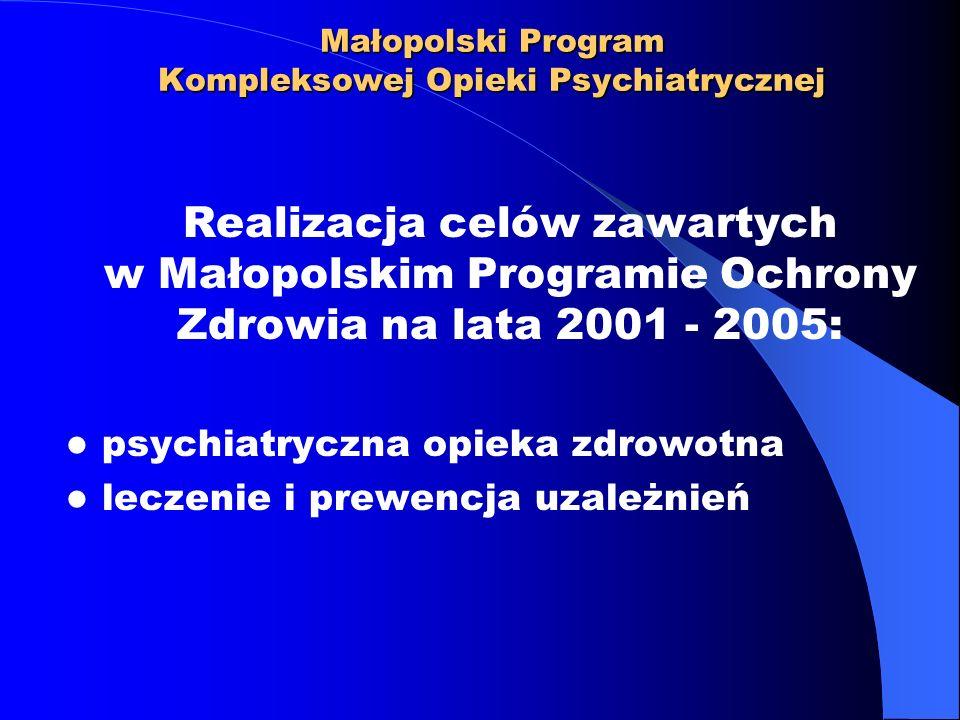 Małopolski Program Kompleksowej Opieki Psychiatrycznej Realizacja celów zawartych w Małopolskim Programie Ochrony Zdrowia na lata 2001 - 2005 Strategia Rozwoju Województwa Małopolskiego (28 sierpnia 2000) Narodowy Program Zdrowia na lata 1996 - 2005 Światowa Deklaracja Zdrowia Zdrowie 21 - EKR + WHO
