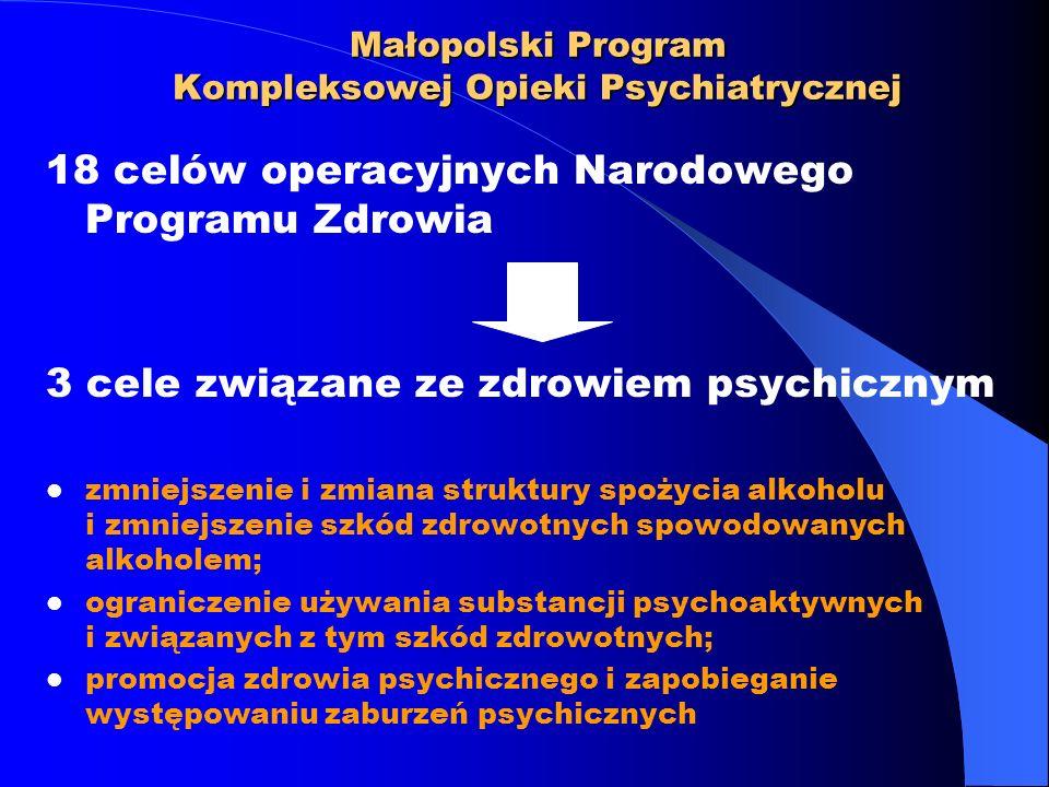 Małopolski Program Kompleksowej Opieki Psychiatrycznej CEL 6 - poprawa zdrowia psychicznego; CEL 9 - redukcja urazów powstałych na tle wypadków i przemocy; CEL 12 - redukcja szkodliwych skutków spożywania alkoholu, narkotyków i tytoniu; 21 ZADAŃ WYZNACZONYCH PRZEZ REGION EUROPEJSKI WHO NA XXI WIEK
