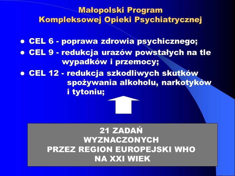 Małopolski Program Kompleksowej Opieki Psychiatrycznej CEL 6 - poprawa zdrowia psychicznego; CEL 9 - redukcja urazów powstałych na tle wypadków i prze