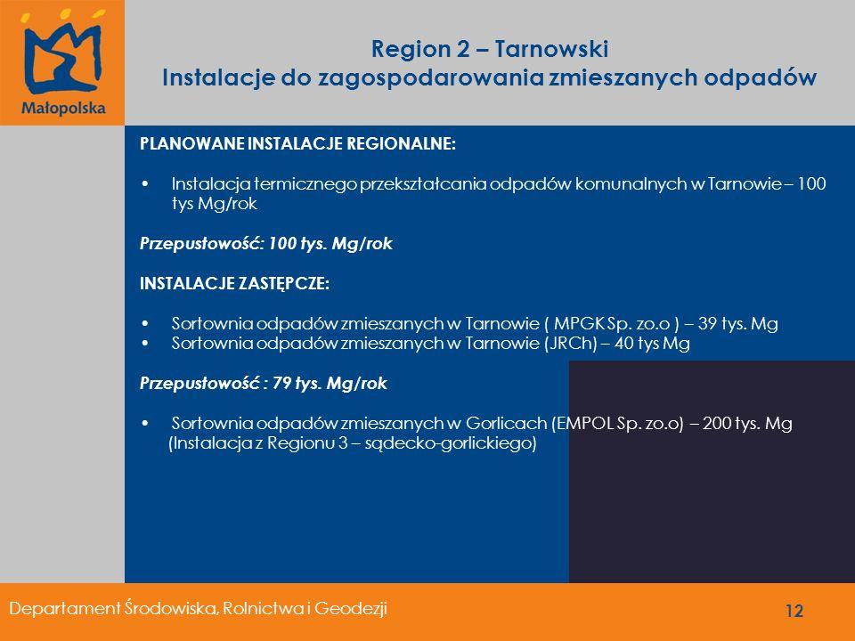 Region 2 – Tarnowski Instalacje do zagospodarowania zmieszanych odpadów Departament Środowiska, Rolnictwa i Geodezji PLANOWANE INSTALACJE REGIONALNE: