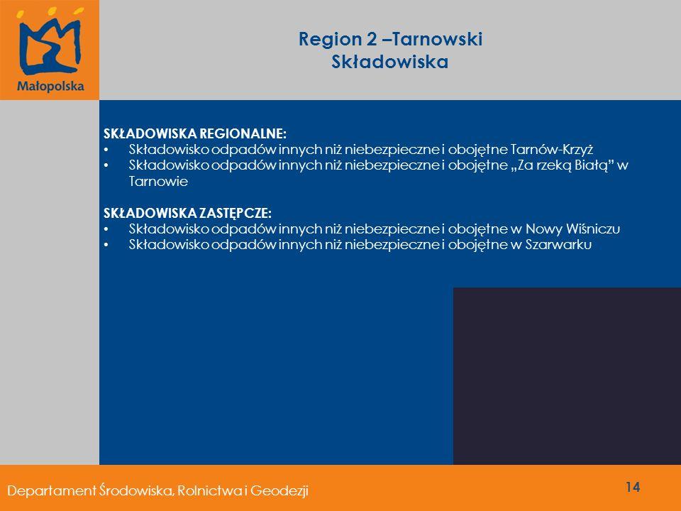 Region 2 –Tarnowski Składowiska SKŁADOWISKA REGIONALNE: Składowisko odpadów innych niż niebezpieczne i obojętne Tarnów-Krzyż Składowisko odpadów innyc